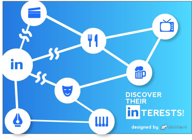 LinkedinConnected